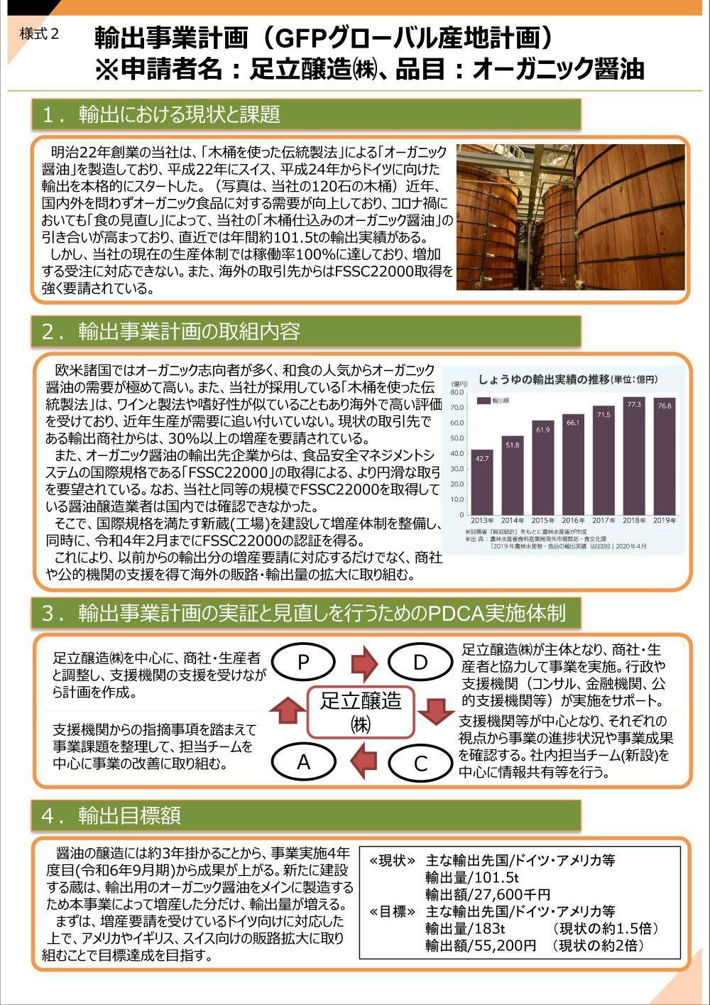 農水省輸出事業計画に認定:足立醸造株式会社
